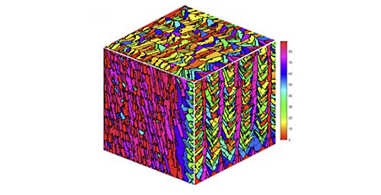 ANSYS Additive Science